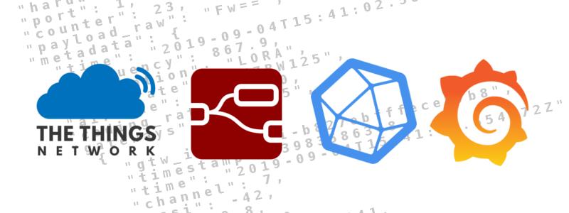 TTNcat Workshop for storing and displaying data – femProcomuns